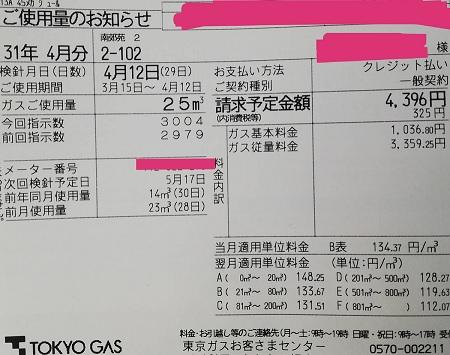 東京ガス支払明細
